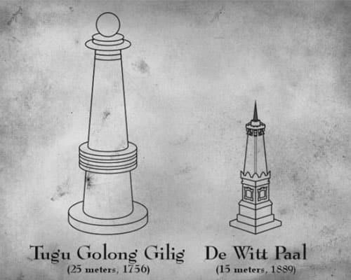 tugu-jogja-tempo-dulu Tugu Jogja Salah Satu Keistimewaan Yang Dimiliki Kota Yogyakarta