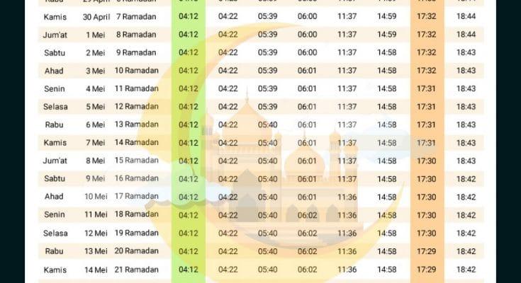 jadwal imsakiyah ramadhan 1441 h 2020 m yogyakarta