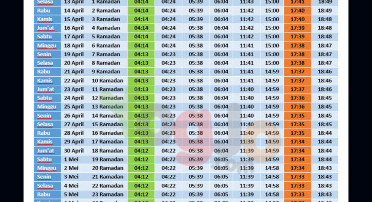 Jadwal Imsakiyah Yogyakarta